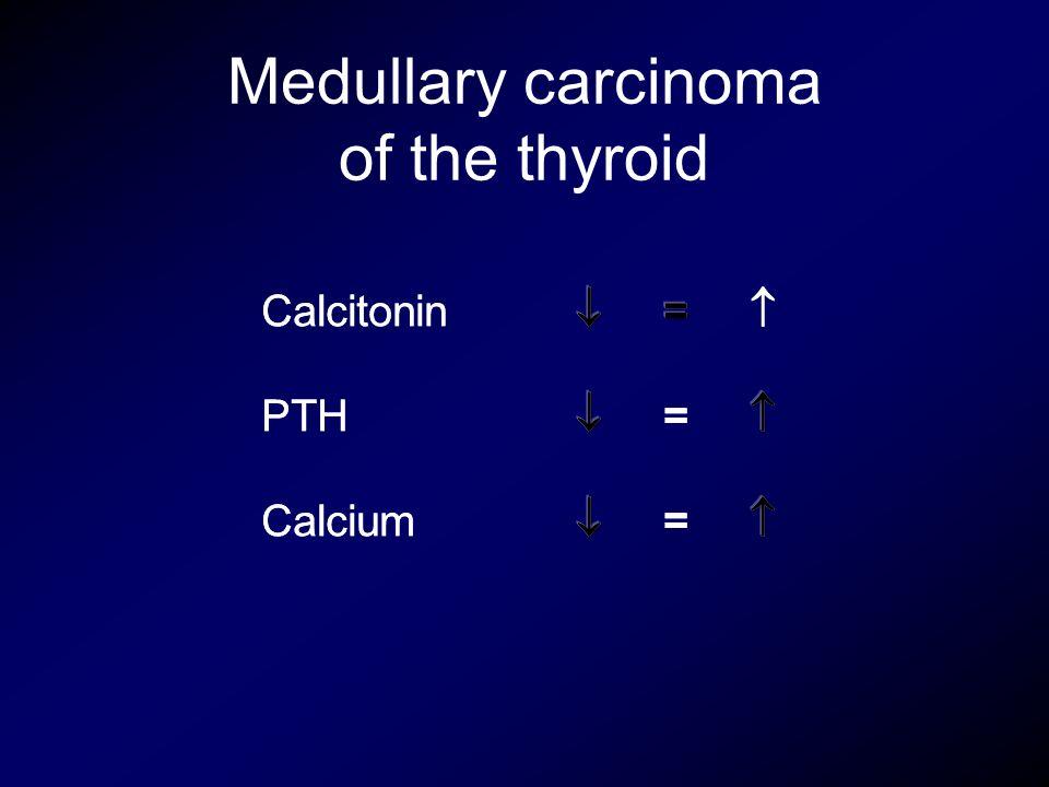 Medullary carcinoma of the thyroid Calcitonin = PTH = Calcium =
