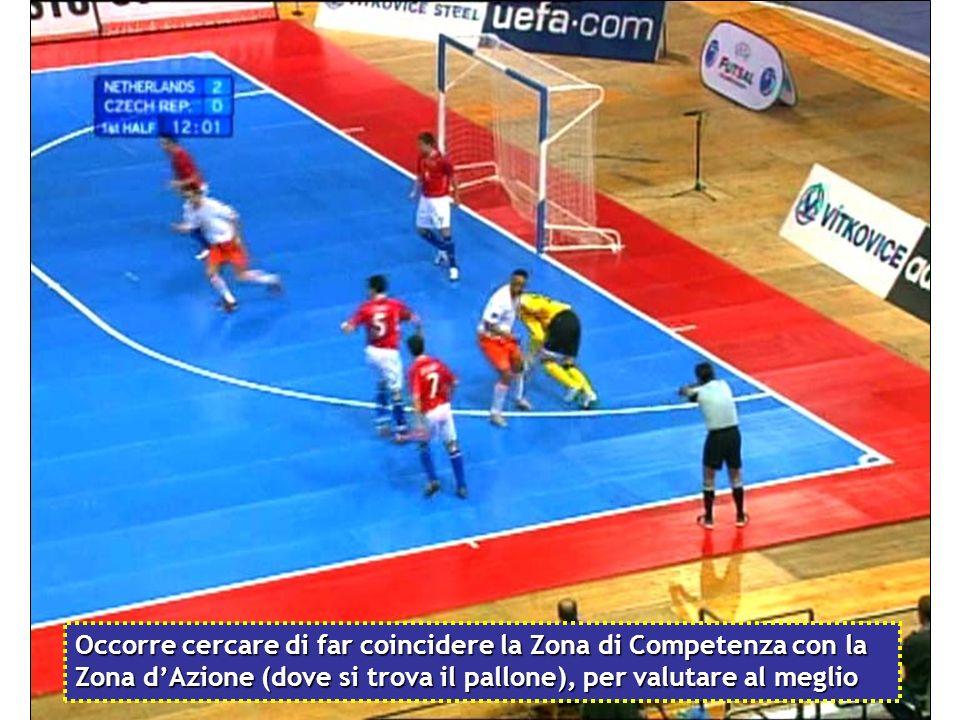 Quando il pallone è ai limiti della linea di porta, lArbitro nella Zona di Competenza deve immediatamente portarsi sulla linea..