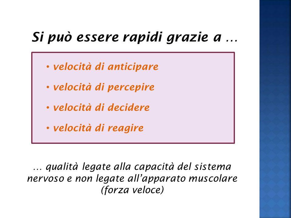 LE VELOCITA NEL CALCIO Velocità di reazione Velocità di decisione Velocità di intervento Velocità di azione con la palla Velocità motoria senza palla