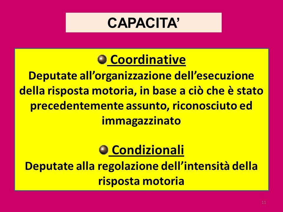11 CAPACITA Coordinative Deputate allorganizzazione dellesecuzione della risposta motoria, in base a ciò che è stato precedentemente assunto, riconosc