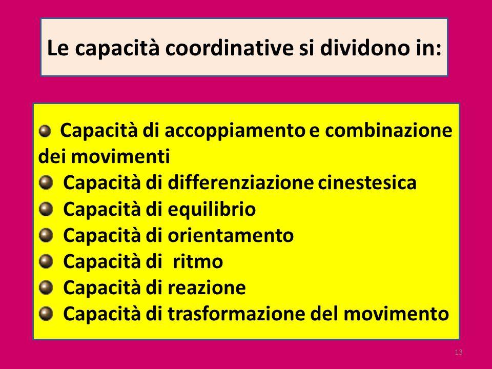 13 Le capacità coordinative si dividono in: Capacità di accoppiamento e combinazione dei movimenti Capacità di differenziazione cinestesica Capacità d