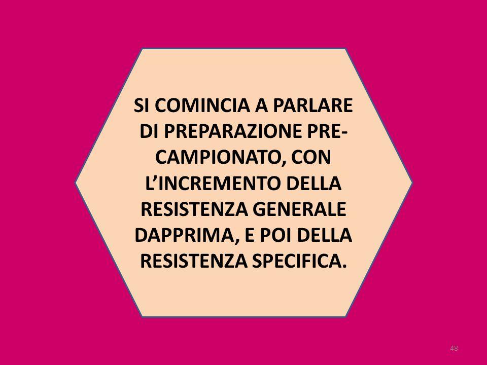 48 SI COMINCIA A PARLARE DI PREPARAZIONE PRE- CAMPIONATO, CON LINCREMENTO DELLA RESISTENZA GENERALE DAPPRIMA, E POI DELLA RESISTENZA SPECIFICA.
