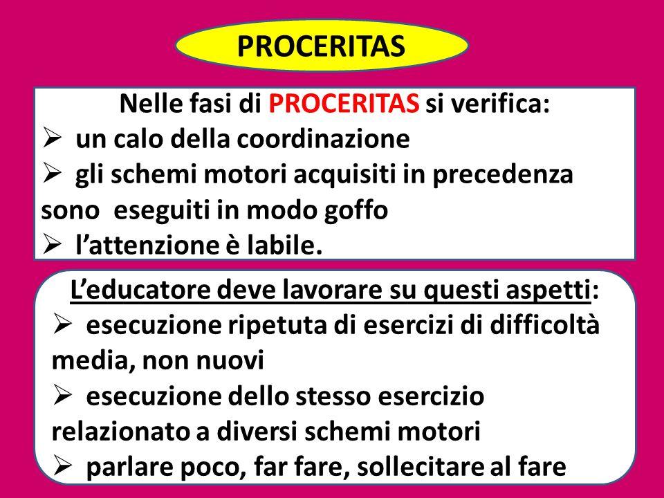5 Nelle fasi di PROCERITAS si verifica: un calo della coordinazione gli schemi motori acquisiti in precedenza sono eseguiti in modo goffo lattenzione