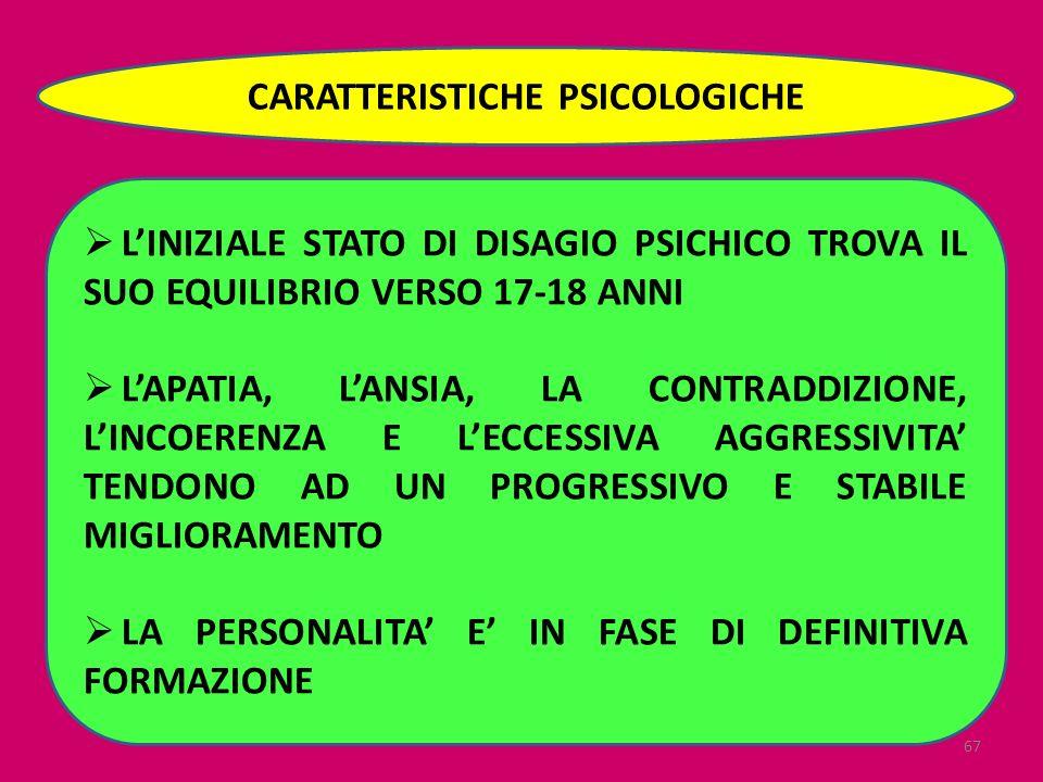 67 CARATTERISTICHE PSICOLOGICHE LINIZIALE STATO DI DISAGIO PSICHICO TROVA IL SUO EQUILIBRIO VERSO 17-18 ANNI LAPATIA, LANSIA, LA CONTRADDIZIONE, LINCO
