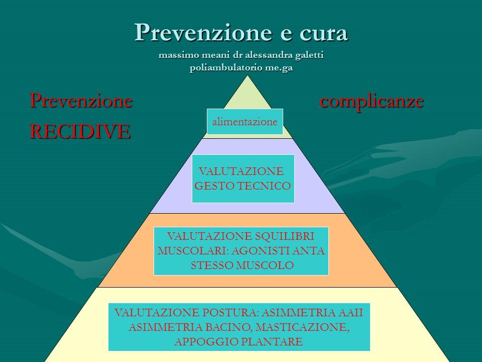 Prevenzione e cura massimo meani dr alessandra galetti poliambulatorio me.ga Prevenzione complicanze RECIDIVE VALUTAZIONE POSTURA: ASIMMETRIA AAII ASIMMETRIA BACINO, MASTICAZIONE, APPOGGIO PLANTARE VALUTAZIONE SQUILIBRI MUSCOLARI: AGONISTI ANTA STESSO MUSCOLO VALUTAZIONE GESTO TECNICO alimentazione