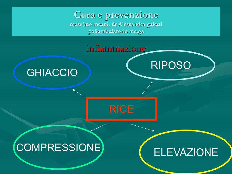 Cura e prevenzione massimo meani, dr Alessandra galetti poliambulatorio me.ga infiammazione infiammazione RICE RIPOSO GHIACCIO COMPRESSIONE ELEVAZIONE