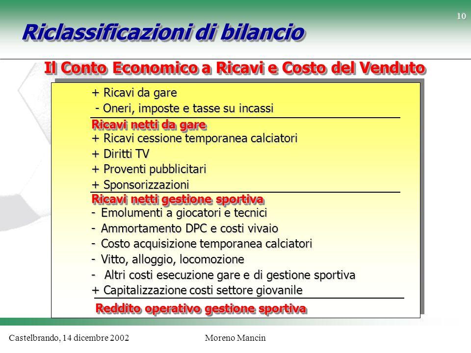 Castelbrando, 14 dicembre 2002Moreno Mancin Riclassificazioni di bilancio Il Conto Economico a Ricavi e Costo del Venduto + Ricavi da gare Ricavi nett