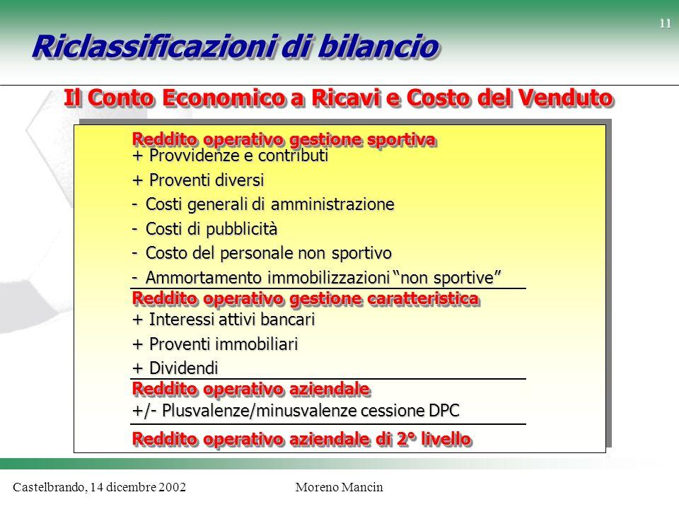 Castelbrando, 14 dicembre 2002Moreno Mancin Riclassificazioni di bilancio Il Conto Economico a Ricavi e Costo del Venduto Reddito operativo aziendale