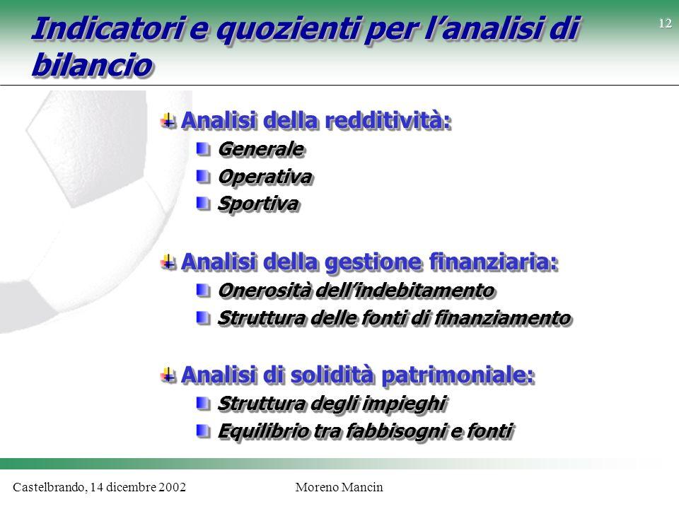 Castelbrando, 14 dicembre 2002Moreno Mancin Indicatori e quozienti per lanalisi di bilancio Analisi della redditività: GeneraleOperativaSportiva Gener