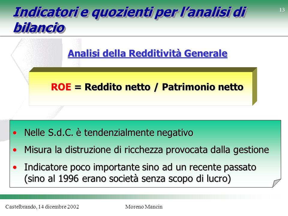 Castelbrando, 14 dicembre 2002Moreno Mancin Indicatori e quozienti per lanalisi di bilancio Analisi della Redditività Generale ROE = Reddito netto / P