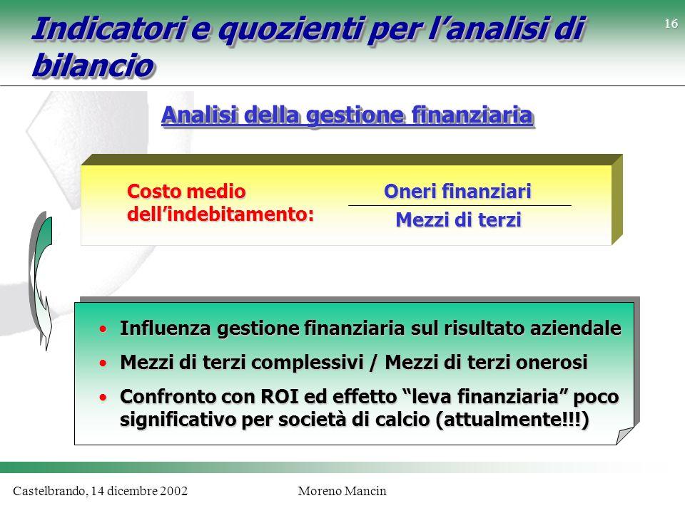 Castelbrando, 14 dicembre 2002Moreno Mancin Indicatori e quozienti per lanalisi di bilancio Analisi della gestione finanziaria Oneri finanziari Mezzi