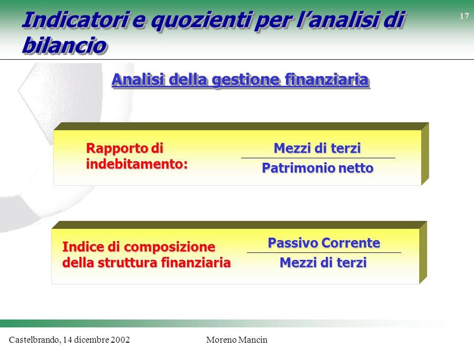 Castelbrando, 14 dicembre 2002Moreno Mancin Indicatori e quozienti per lanalisi di bilancio Mezzi di terzi Patrimonio netto Rapporto di indebitamento: