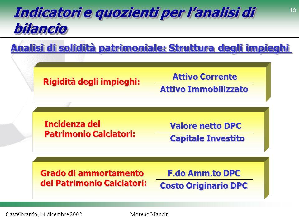 Castelbrando, 14 dicembre 2002Moreno Mancin Indicatori e quozienti per lanalisi di bilancio Analisi di solidità patrimoniale: Struttura degli impieghi