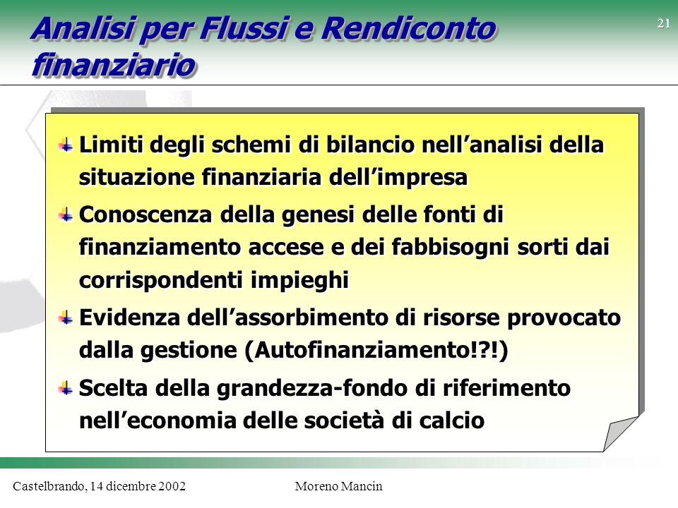 Castelbrando, 14 dicembre 2002Moreno Mancin Analisi per Flussi e Rendiconto finanziario Limiti degli schemi di bilancio nellanalisi della situazione f