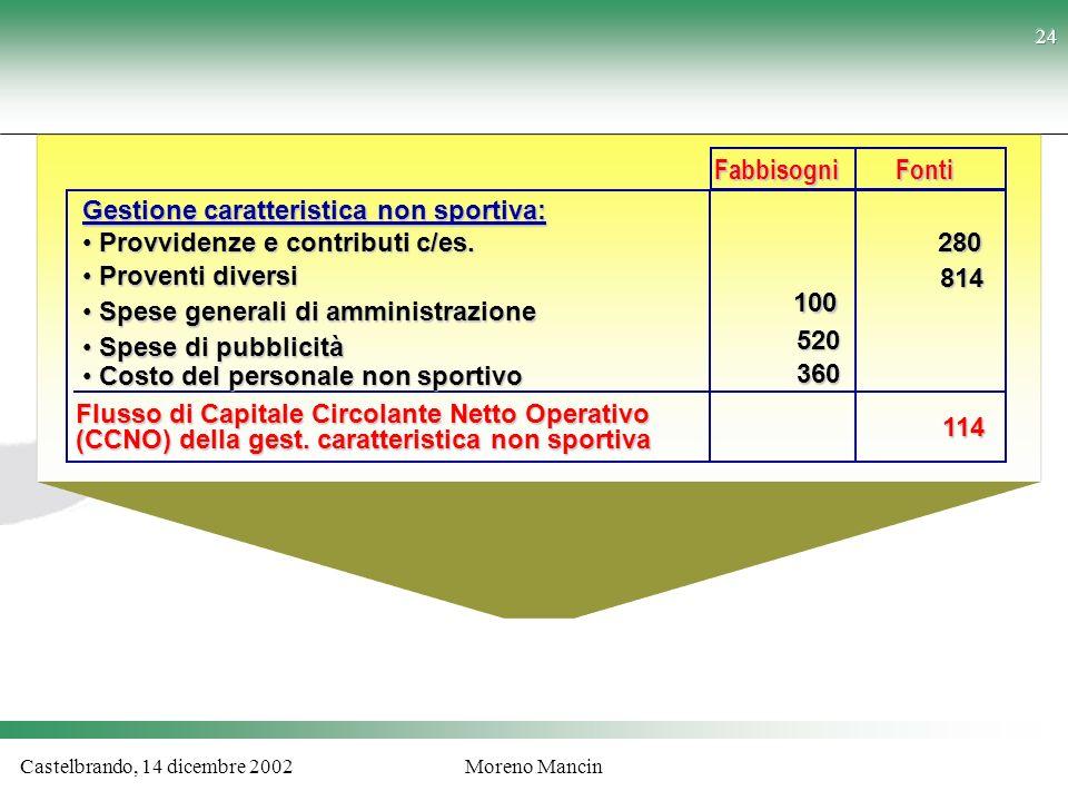 Castelbrando, 14 dicembre 2002Moreno Mancin Fabbisogni Fonti Gestione caratteristica non sportiva: Proventi diversi Proventi diversi 814 Spese general