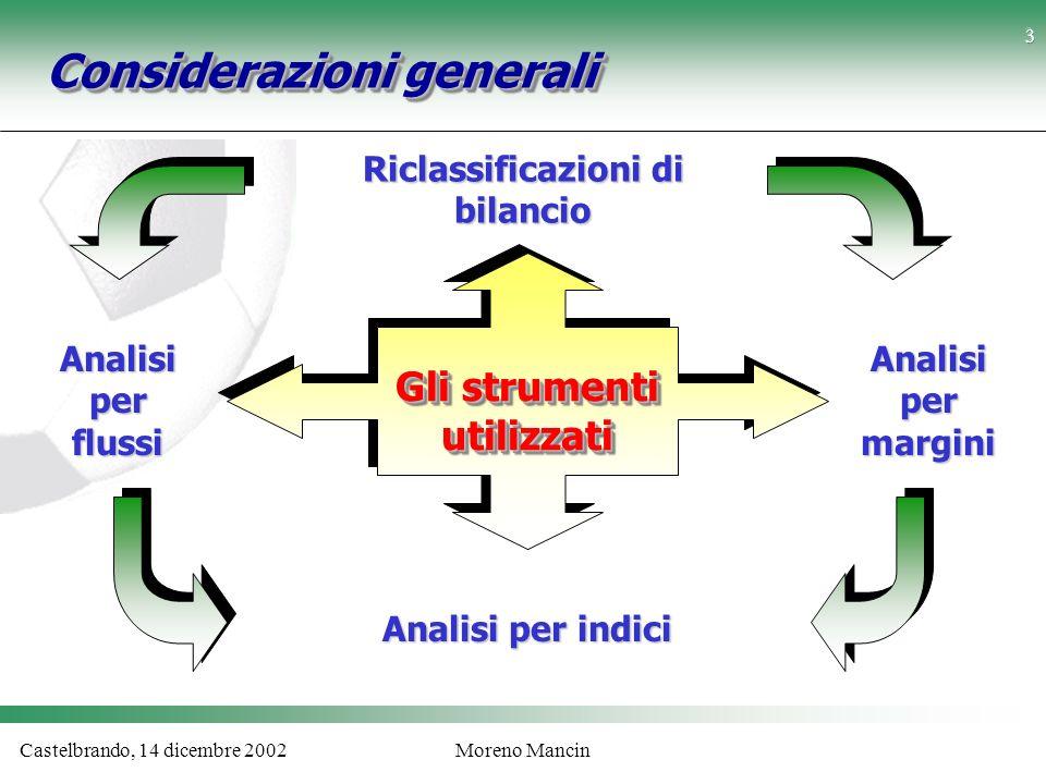 Castelbrando, 14 dicembre 2002Moreno Mancin Considerazioni generali Gli strumenti utilizzati Riclassificazioni di bilancio Analisi per margini Analisi