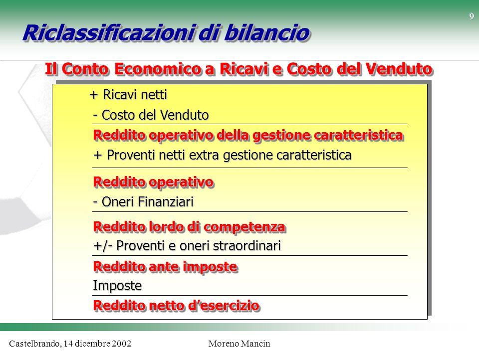 Castelbrando, 14 dicembre 2002Moreno Mancin Riclassificazioni di bilancio Il Conto Economico a Ricavi e Costo del Venduto + Ricavi netti Reddito opera