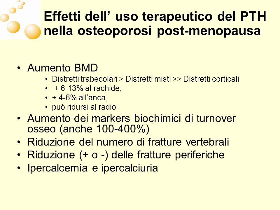 Effetti del PTH sul rischio di fratture: meta-analisi Tipo di fratturaRRRIC (0-95%)RRp Vertebrale- 68%0.28 – 0.470.36< 0.01 Non vertebrale- 38%0.48 – 0.820.62< 0.01 Vestergaard et al.