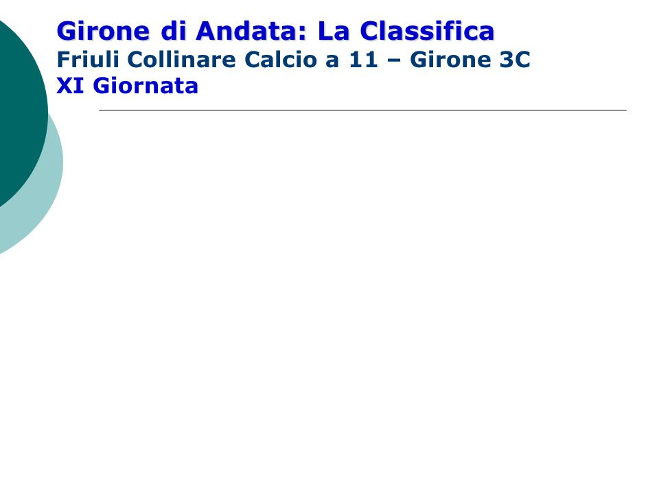 Girone di Andata: La Classifica Girone di Andata: La Classifica Friuli Collinare Calcio a 11 – Girone 3C XI Giornata
