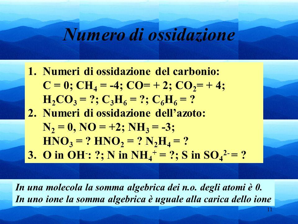11 Numero di ossidazione 1.Numeri di ossidazione del carbonio: C = 0; CH 4 = -4; CO= + 2; CO 2 = + 4; H 2 CO 3 = ?; C 3 H 6 = ?; C 6 H 6 = ? 2.Numeri
