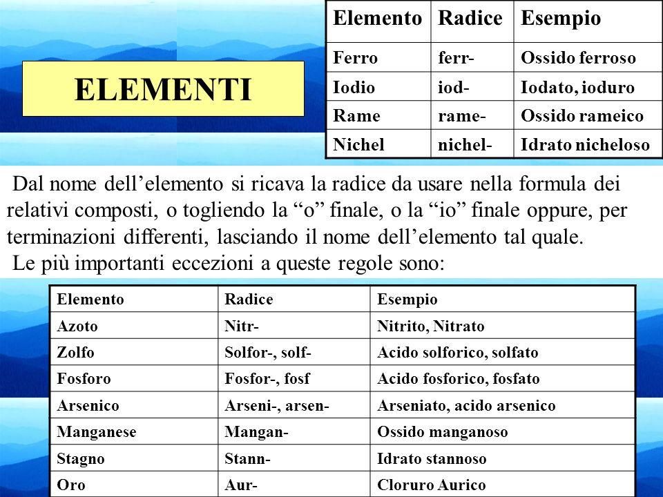 19 ELEMENTI Dal nome dellelemento si ricava la radice da usare nella formula dei relativi composti, o togliendo la o finale, o la io finale oppure, pe