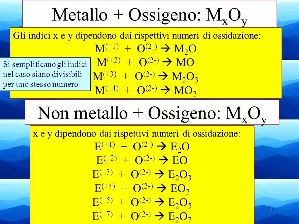 21 Metallo + Ossigeno: M x O y Gli indici x e y dipendono dai rispettivi numeri di ossidazione: M (+1) + O (2-) M 2 O M (+2) + O (2-) MO M (+3) + O (2