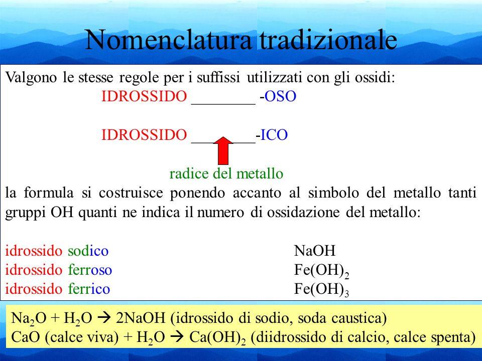 27 Nomenclatura tradizionale Valgono le stesse regole per i suffissi utilizzati con gli ossidi: IDROSSIDO ________ -OSO IDROSSIDO ________-ICO radice