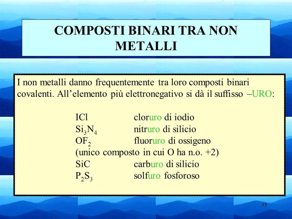 35 COMPOSTI BINARI TRA NON METALLI I non metalli danno frequentemente tra loro composti binari covalenti. Allelemento più elettronegativo si dà il suf