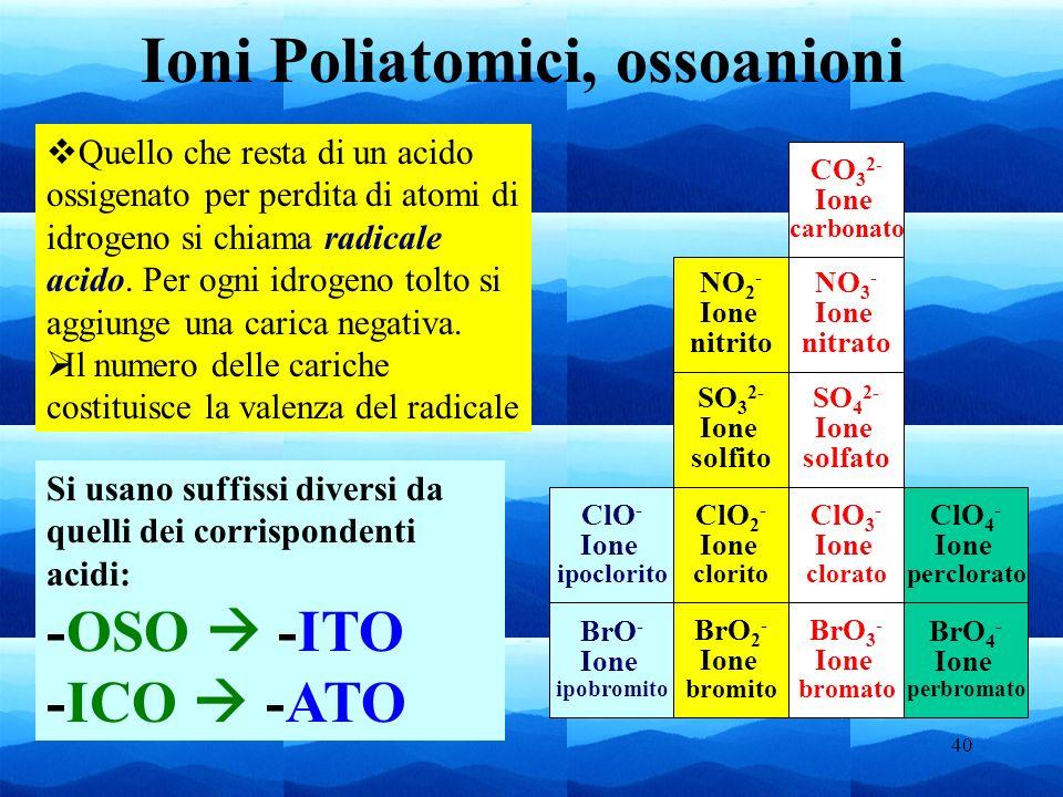 40 Ioni Poliatomici, ossoanioni ClO 4 - Ione perclorato BrO 4 - Ione perbromato ClO 3 - Ione clorato BrO 3 - Ione bromato ClO 2 - Ione clorito BrO 2 -