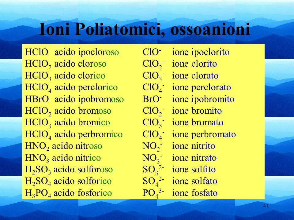 41 HClOacido ipoclorosoClO - ione ipoclorito HClO 2 acido clorosoClO 2 - ione clorito HClO 3 acido cloricoClO 3 - ione clorato HClO 4 acido perclorico