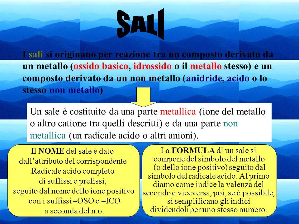 44 I sali si originano per reazione tra un composto derivato da un metallo (ossido basico, idrossido o il metallo stesso) e un composto derivato da un