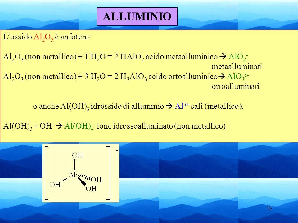 53 ALLUMINIO Lossido Al 2 O 3 è anfotero: Al 2 O 3 (non metallico) + 1 H 2 O = 2 HAlO 2 acido metaalluminico AlO 2 - metaalluminati Al 2 O 3 (non meta