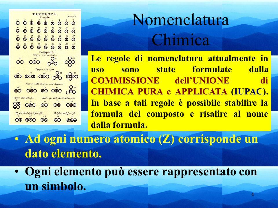6 Nomenclatura Chimica Ad ogni numero atomico (Z) corrisponde un dato elemento. Ogni elemento può essere rappresentato con un simbolo. Le regole di no
