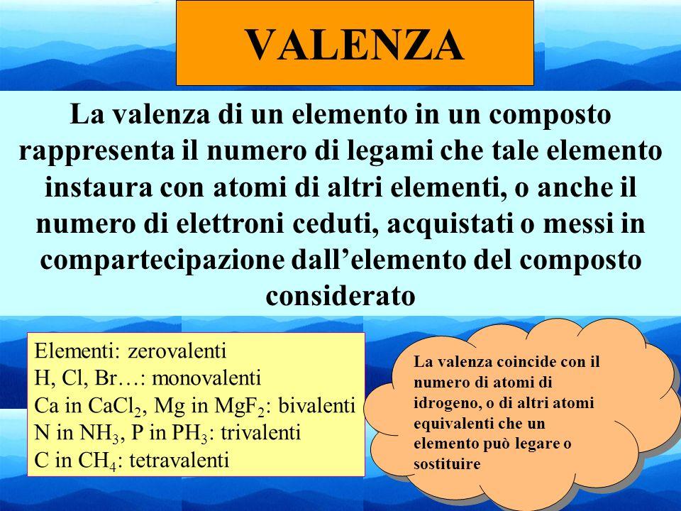 7 VALENZA La valenza di un elemento in un composto rappresenta il numero di legami che tale elemento instaura con atomi di altri elementi, o anche il