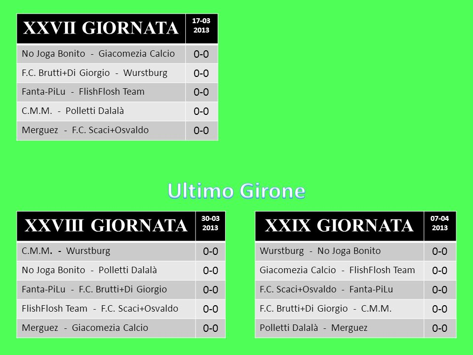 XXVIII GIORNATA 30-03 2013 C.M.M. - Wurstburg 0-0 No Joga Bonito - Polletti Dalalà 0-0 Fanta-PiLu - F.C. Brutti+Di Giorgio 0-0 FlishFlosh Team - F.C.