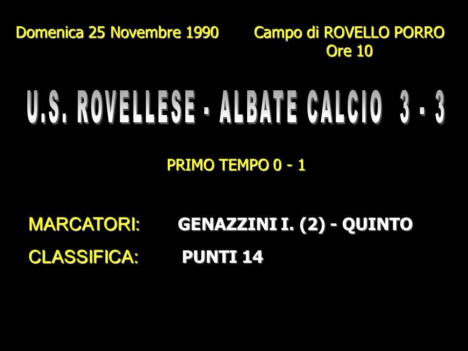 Domenica 18 Novembre 1990 Campo Gigi Meroni - ALBATE Ore 10.45 PRIMO TEMPO 2 - 0 MARCATORI: BALOSSI - GENAZZINI I. - VANINI CLASSIFICA: PUNTI 13