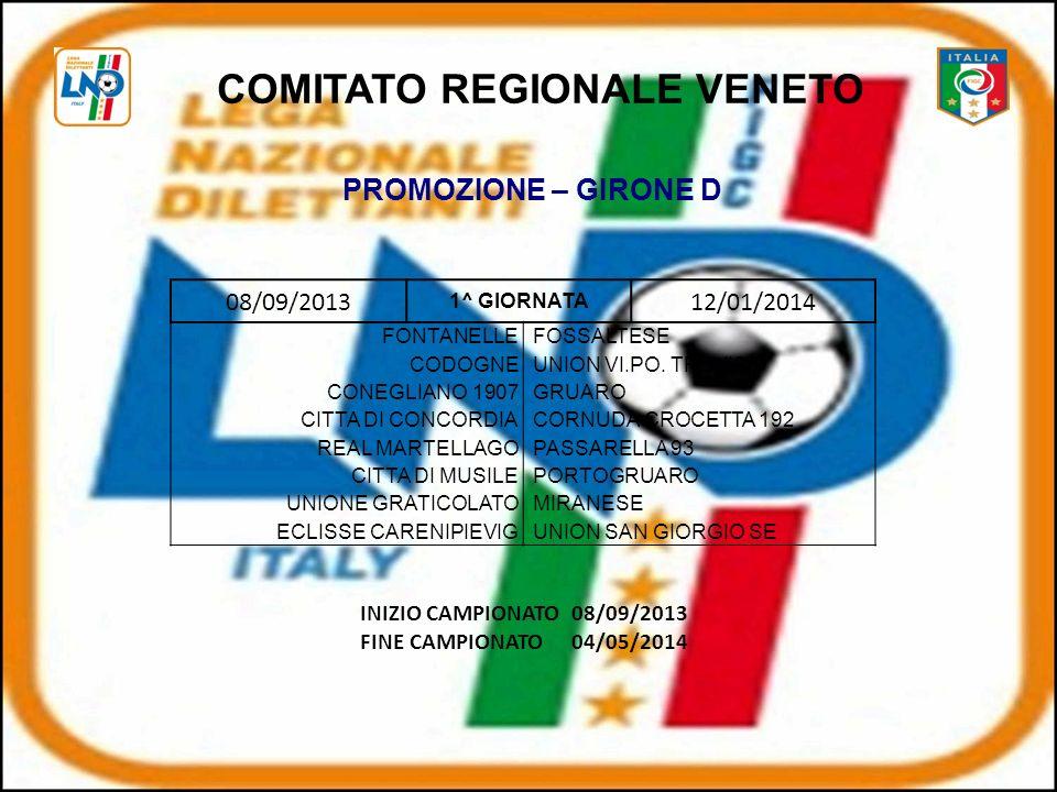 08/09/2013 1^ GIORNATA 12/01/2014 FONTANELLEFOSSALTESE CODOGNEUNION VI.PO.