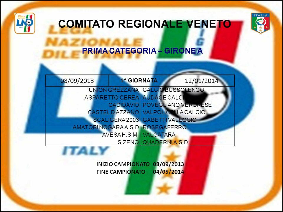 08/09/2013 1^ GIORNATA 12/01/2014 UNION GREZZANACALCIO BUSSOLENGO ASPARETTO CEREAAUDACE CALCIO CADIDAVIDPOVEGLIANO VERONESE CASTEL D AZZANOVALPOLICELLA CALCIO SCALIGERA 2003GABETTI VALEGGIO AMATORI NOGARA A.S.DROSEGAFERRO AVESA H.S.M.VALGATARA S.ZENOQUADERNI A.S.D.