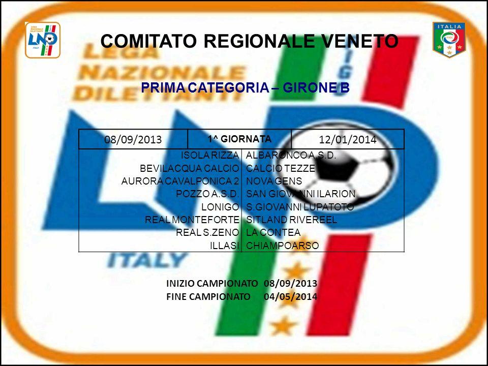08/09/2013 1^ GIORNATA 12/01/2014 ISOLA RIZZAALBARONCO A.S.D.