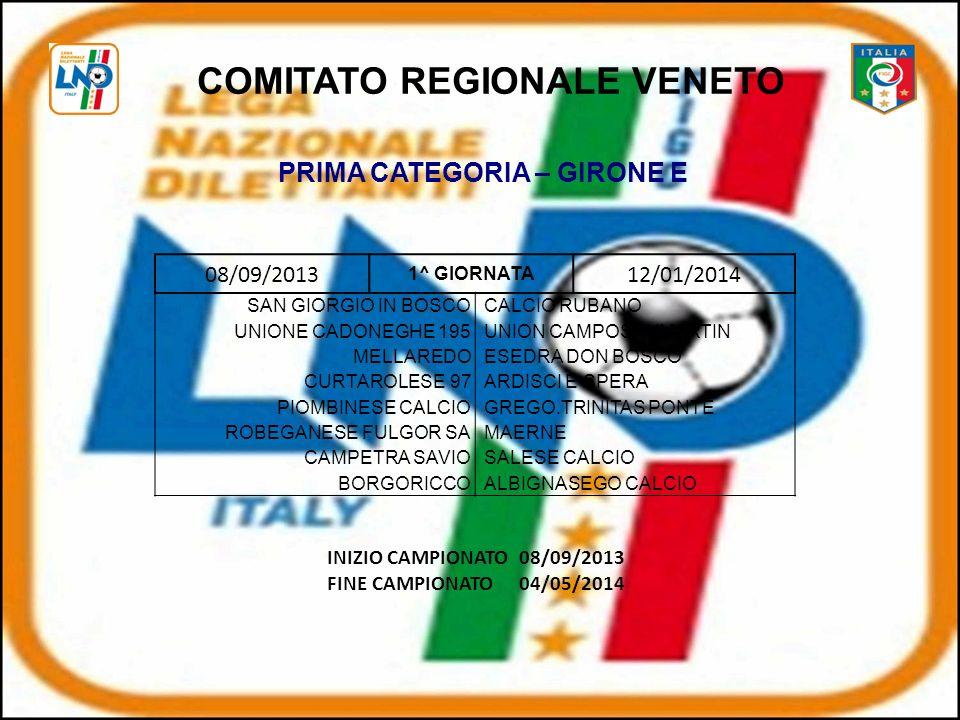 08/09/2013 1^ GIORNATA 12/01/2014 SAN GIORGIO IN BOSCOCALCIO RUBANO UNIONE CADONEGHE 195UNION CAMPOSANMARTIN MELLAREDOESEDRA DON BOSCO CURTAROLESE 97ARDISCI E SPERA PIOMBINESE CALCIOGREGO.TRINITAS PONTE ROBEGANESE FULGOR SAMAERNE CAMPETRA SAVIOSALESE CALCIO BORGORICCOALBIGNASEGO CALCIO COMITATO REGIONALE VENETO PRIMA CATEGORIA – GIRONE E INIZIO CAMPIONATO08/09/2013 FINE CAMPIONATO04/05/2014