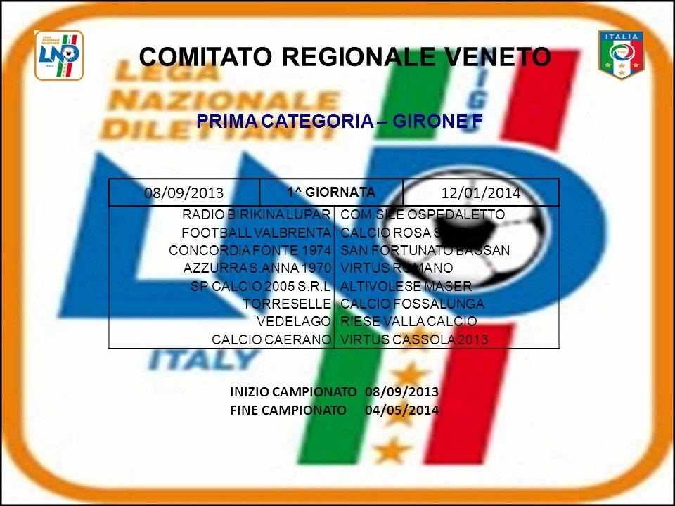 08/09/2013 1^ GIORNATA 12/01/2014 RADIO BIRIKINA LUPARCOM.SILE OSPEDALETTO FOOTBALL VALBRENTACALCIO ROSA S.S.D.AR CONCORDIA FONTE 1974SAN FORTUNATO BASSAN AZZURRA S.ANNA 1970VIRTUS ROMANO SP CALCIO 2005 S.R.LALTIVOLESE MASER TORRESELLECALCIO FOSSALUNGA VEDELAGORIESE VALLA CALCIO CALCIO CAERANOVIRTUS CASSOLA 2013 COMITATO REGIONALE VENETO PRIMA CATEGORIA – GIRONE F INIZIO CAMPIONATO08/09/2013 FINE CAMPIONATO04/05/2014
