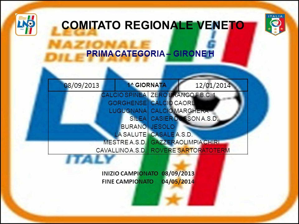 08/09/2013 1^ GIORNATA 12/01/2014 CALCIO SPINEAZERO BRANCO F.B.C.