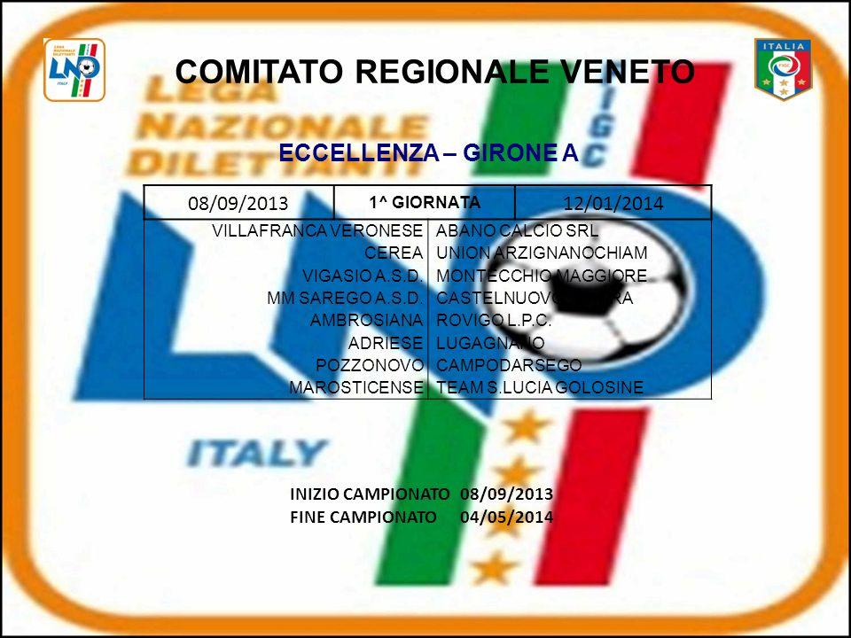 COMITATO REGIONALE VENETO 08/09/2013 1^ GIORNATA 12/01/2014 VILLAFRANCA VERONESEABANO CALCIO SRL CEREAUNION ARZIGNANOCHIAM VIGASIO A.S.D.MONTECCHIO MAGGIORE MM SAREGO A.S.D.CASTELNUOVOSANDRA AMBROSIANAROVIGO L.P.C.