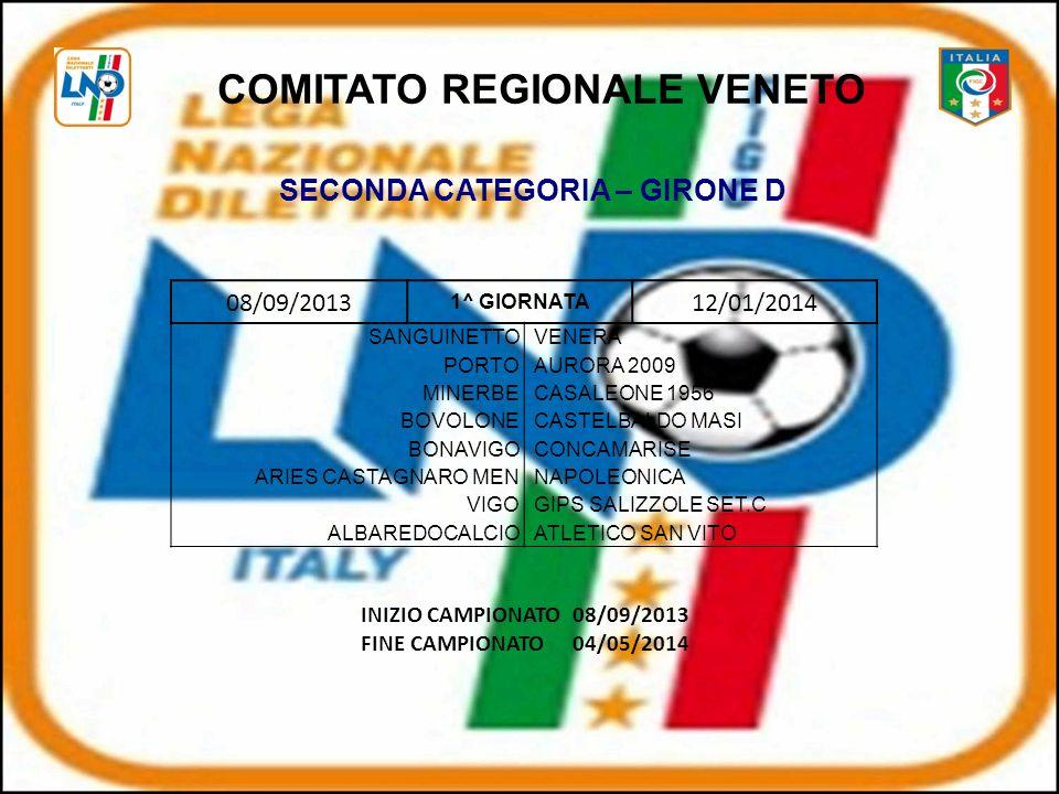 08/09/2013 1^ GIORNATA 12/01/2014 SANGUINETTOVENERA PORTOAURORA 2009 MINERBECASALEONE 1956 BOVOLONECASTELBALDO MASI BONAVIGOCONCAMARISE ARIES CASTAGNARO MENNAPOLEONICA VIGOGIPS SALIZZOLE SET.C ALBAREDOCALCIOATLETICO SAN VITO COMITATO REGIONALE VENETO SECONDA CATEGORIA – GIRONE D INIZIO CAMPIONATO08/09/2013 FINE CAMPIONATO04/05/2014