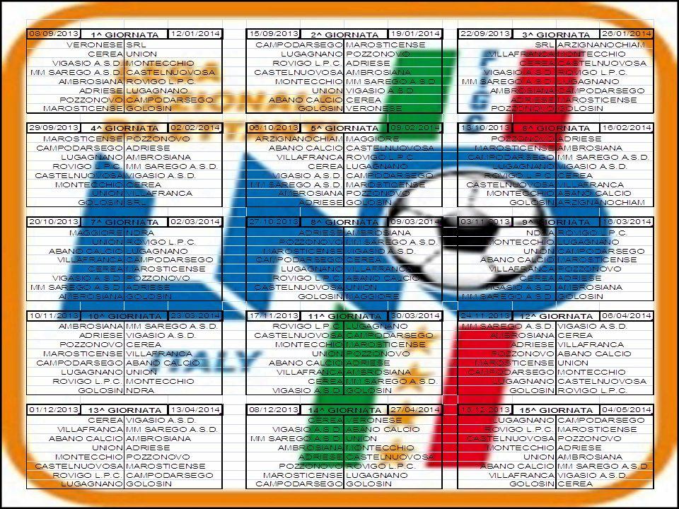 08/09/2013 1^ GIORNATA 12/01/2014 LA VITTORIOSATURCHESE GRANZETTES.PIO X ROVIGO FRASSINELLES.VIGILIO ADRIA 1964 CANAROGIOVANE ITALIA POLES BOARA POLESINESALARA CALCIO BLUCERCHIATI 2004CANALBIANCO A.C.V.