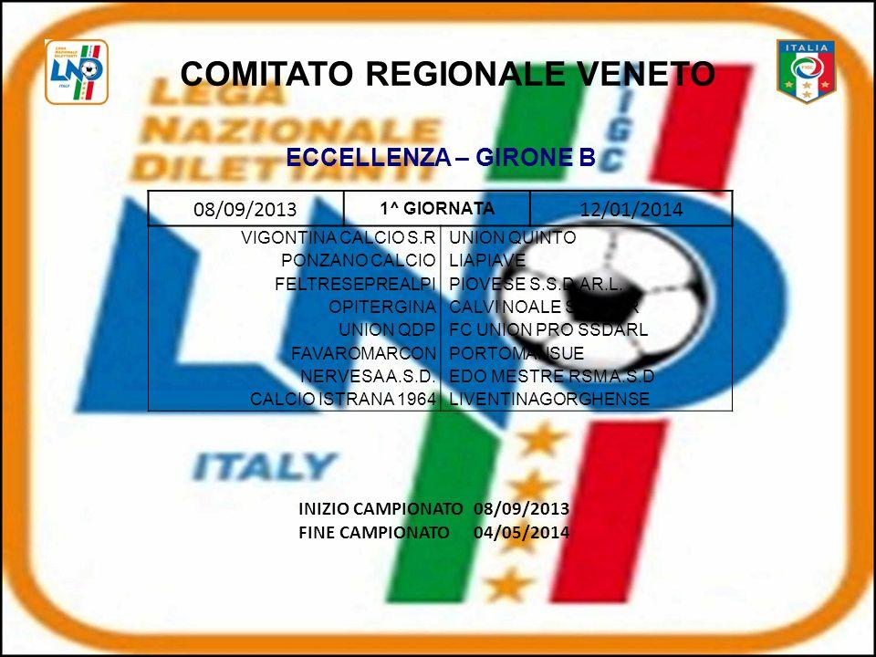 COMITATO REGIONALE VENETO 08/09/2013 1^ GIORNATA 12/01/2014 VIGONTINA CALCIO S.RUNION QUINTO PONZANO CALCIOLIAPIAVE FELTRESEPREALPIPIOVESE S.S.D.AR.L.