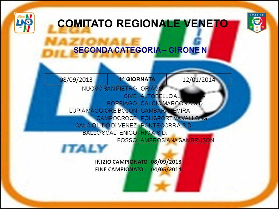 08/09/2013 1^ GIORNATA 12/01/2014 NUOVO SAN PIETROORIAGO CIVEALTOBELLO ALEARDI BA BORBIAGOCALCIO MARCON A.S.D.