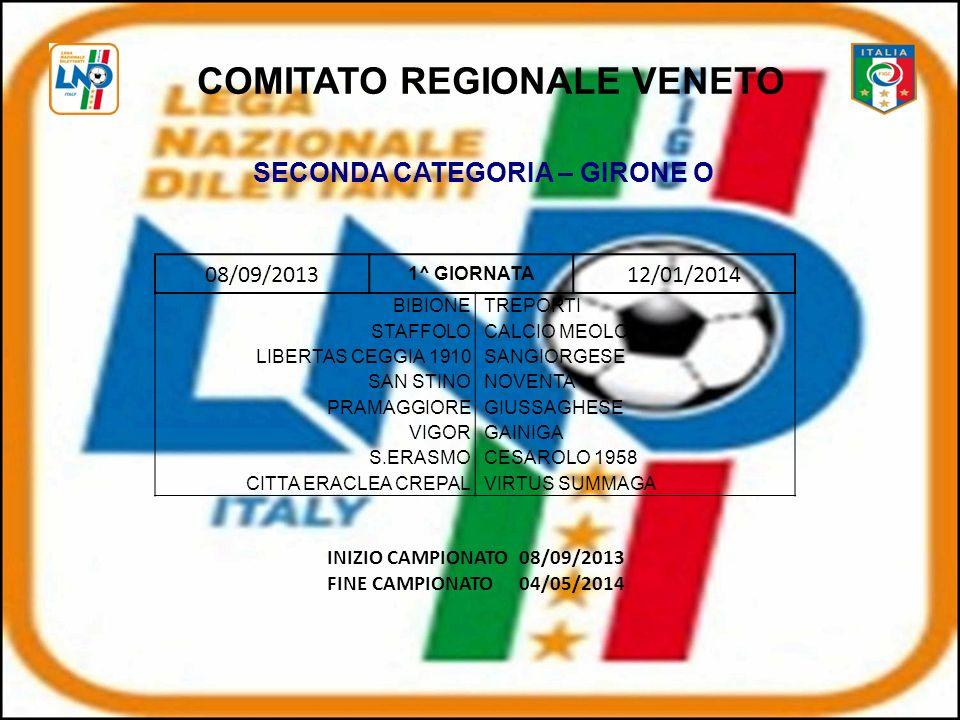 08/09/2013 1^ GIORNATA 12/01/2014 BIBIONETREPORTI STAFFOLOCALCIO MEOLO LIBERTAS CEGGIA 1910SANGIORGESE SAN STINONOVENTA PRAMAGGIOREGIUSSAGHESE VIGORGAINIGA S.ERASMOCESAROLO 1958 CITTA ERACLEA CREPALVIRTUS SUMMAGA COMITATO REGIONALE VENETO SECONDA CATEGORIA – GIRONE O INIZIO CAMPIONATO08/09/2013 FINE CAMPIONATO04/05/2014