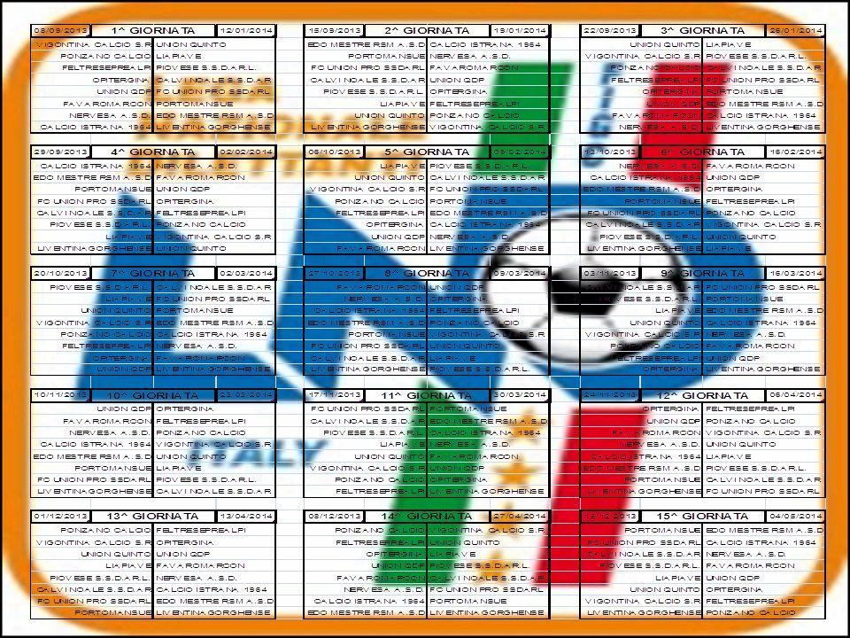 COMITATO REGIONALE VENETO 08/09/2013 1^ GIORNATA 12/01/2014 OPPEANOBENACO BARDOLINO SOMMAMONTEBALDINA CONSOLI BELFIORESEPROVESE A.S.D.