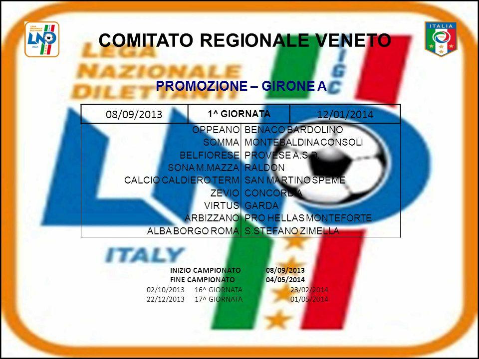 GIRONI DI TERZA CATEGORIA COMITATO REGIONALE VENETO